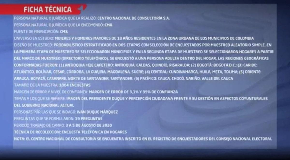 Ficha técnica encuesta CNC 5 de agosto / CM&