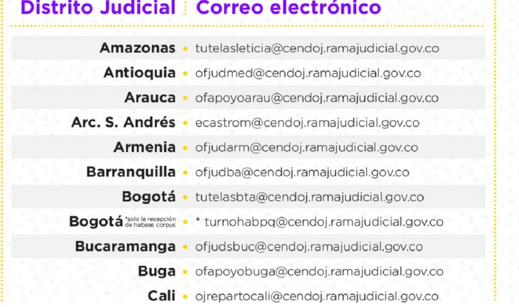 Consejo Superior de la Judicatura - Página Web