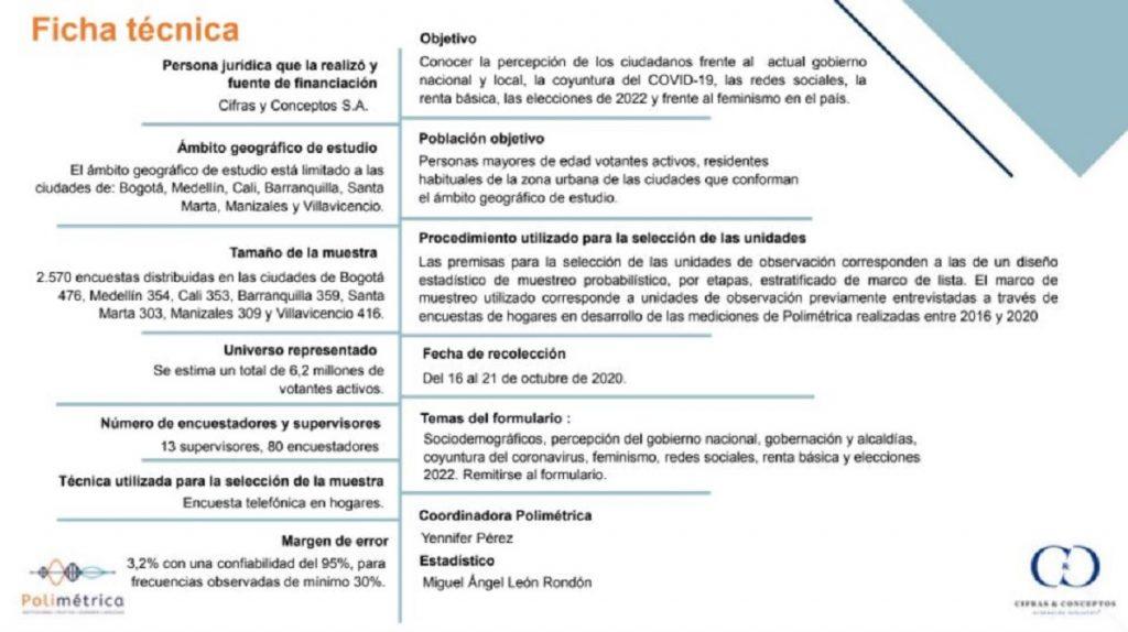 Cifras y Conceptos, octubre 2020