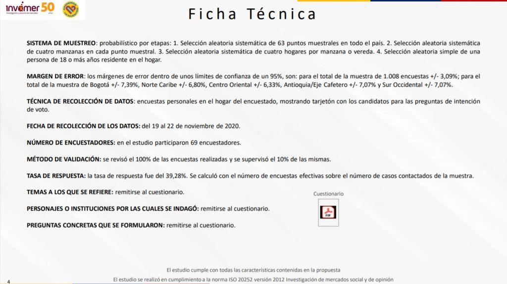 Ficha Técnica de Invamer