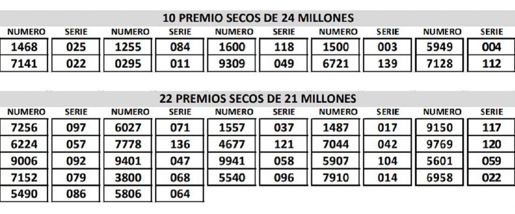 Captura de pantalla loteriadelhuila.com.