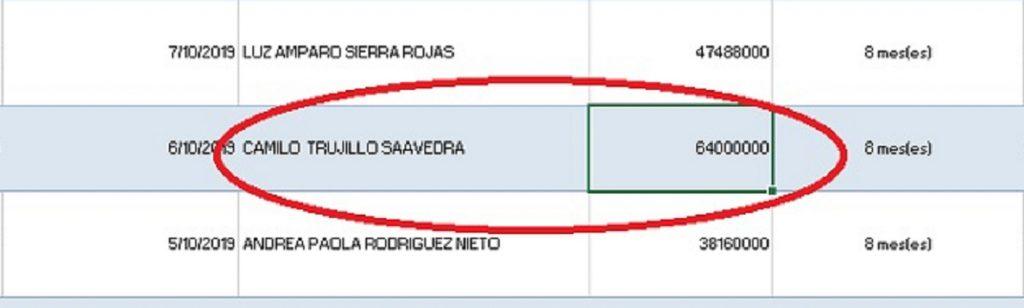 Estado de Ejecución de contrato / Secretaría de Gobierno.
