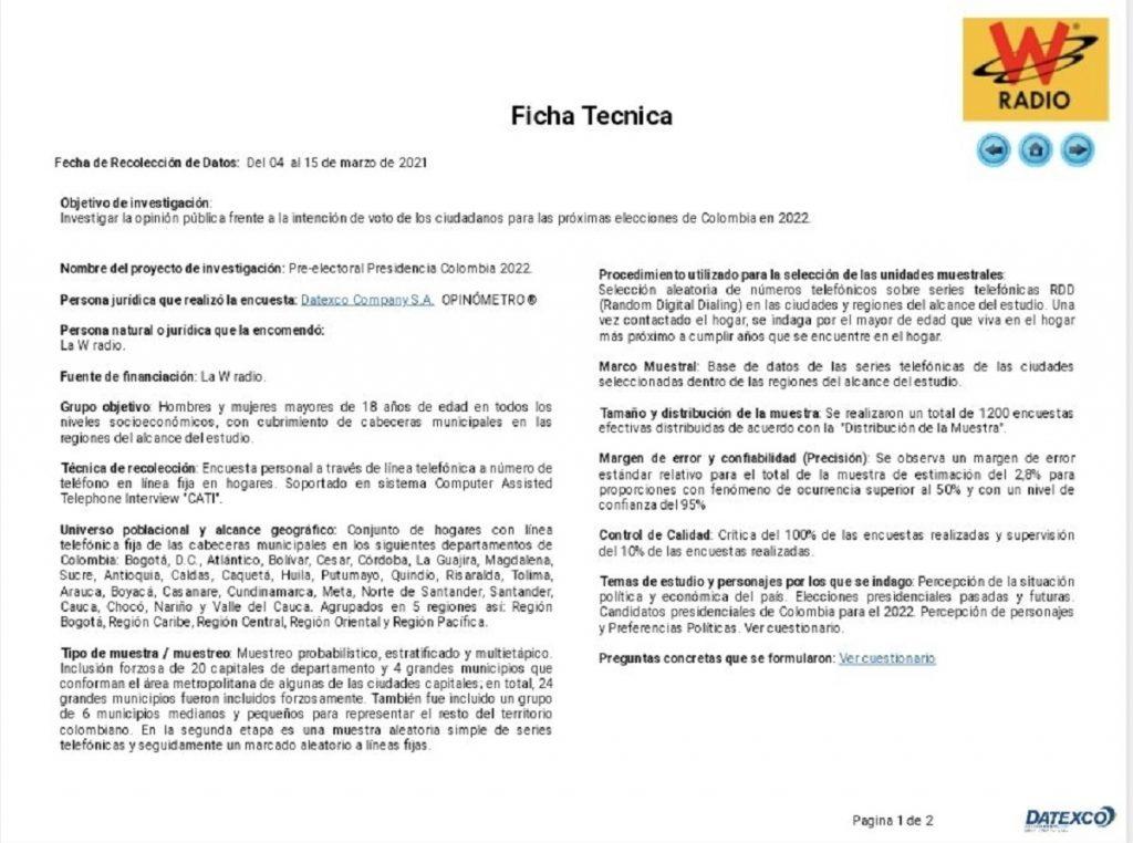 Ficha técnica de encuesta Datexco