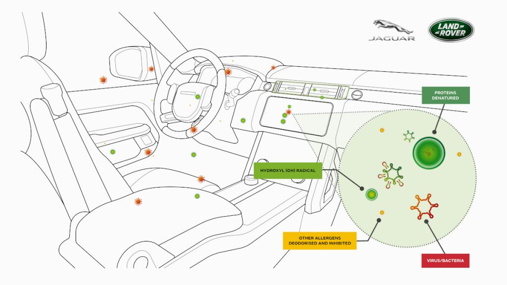 Jaguar Land Rover / Sistema de purificación