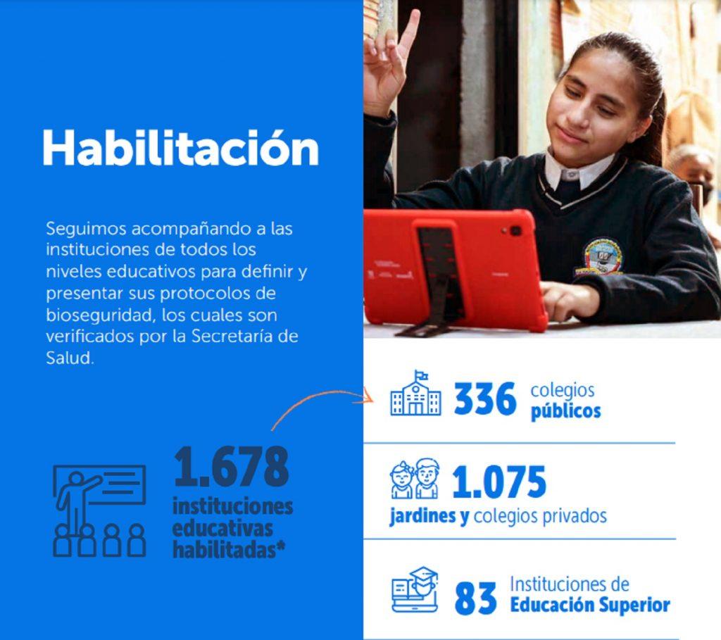 Reporte de Secretaría de Educación