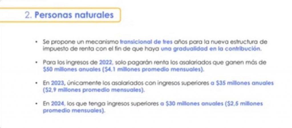 YouTube (Ministerio de Hacienda)
