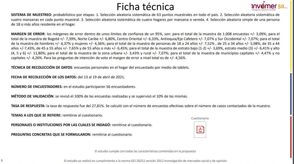 Ficha técnica de encuesta de Invamer