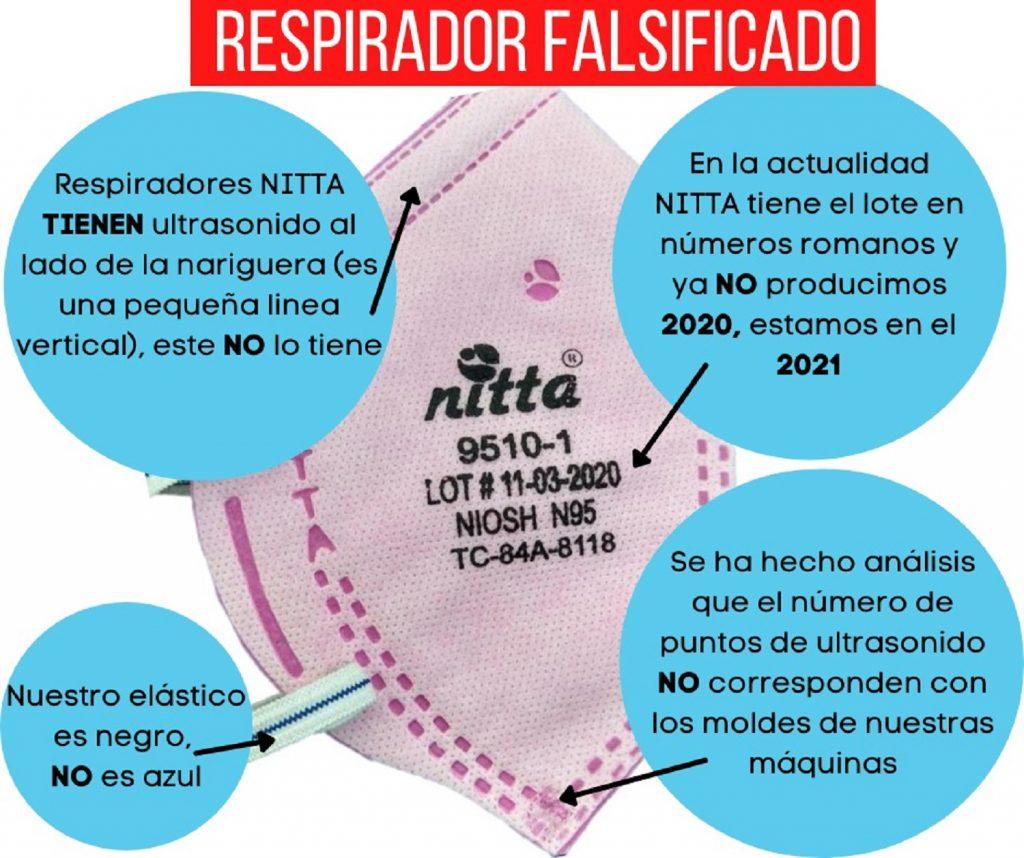 Tapabocas falsos