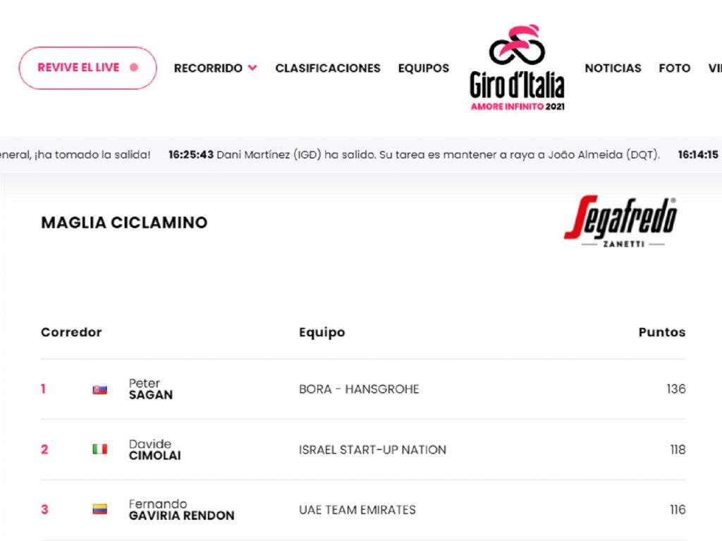Clasificación del Giro