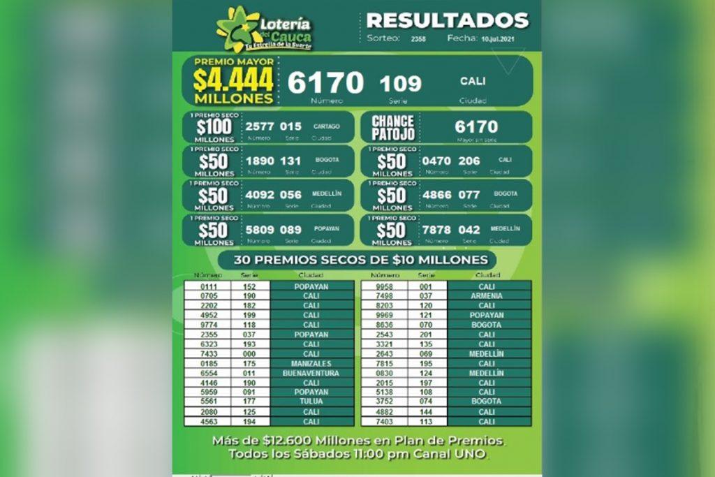 Foto: loteriadelcauca.gov.co