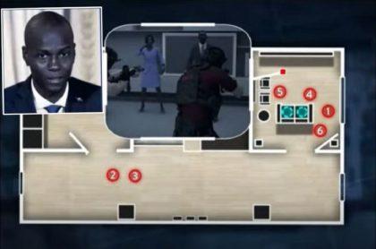Imagen recreada del momento en que mercenarios colombianos matan al presidente de Haití, Jovenel Moise