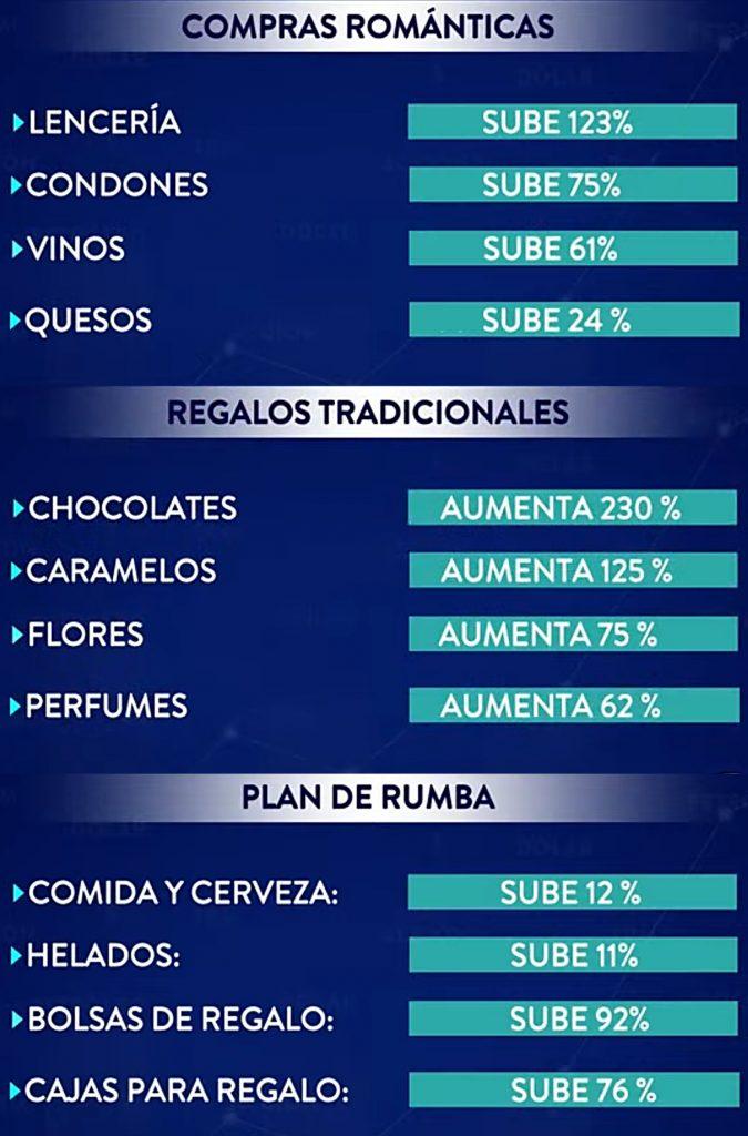 Pantallazo, Noticias Caracol