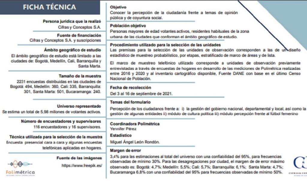 Caracol Radio - Página web