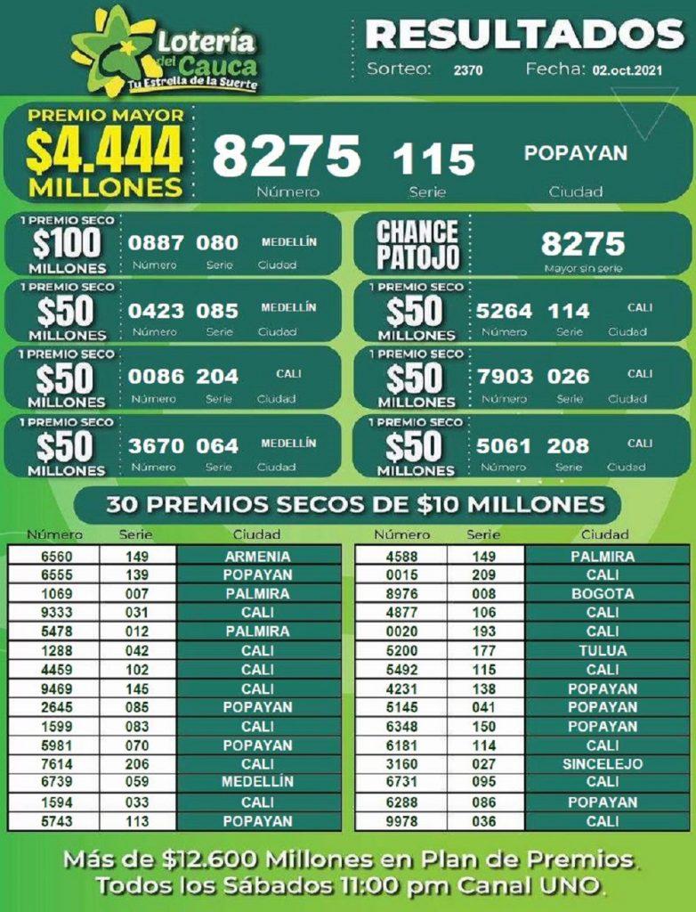 Lotería del Cauca
